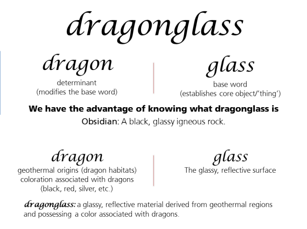 Dragonglass as a kenning