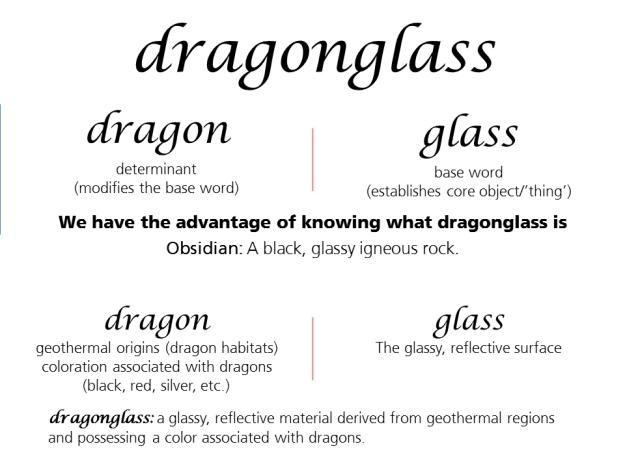 Dragonglass as a kenning