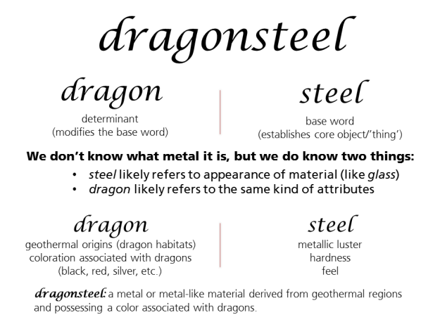 Dragonsteel as a kenning
